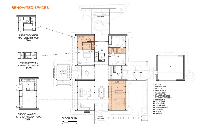 renovation blueprint