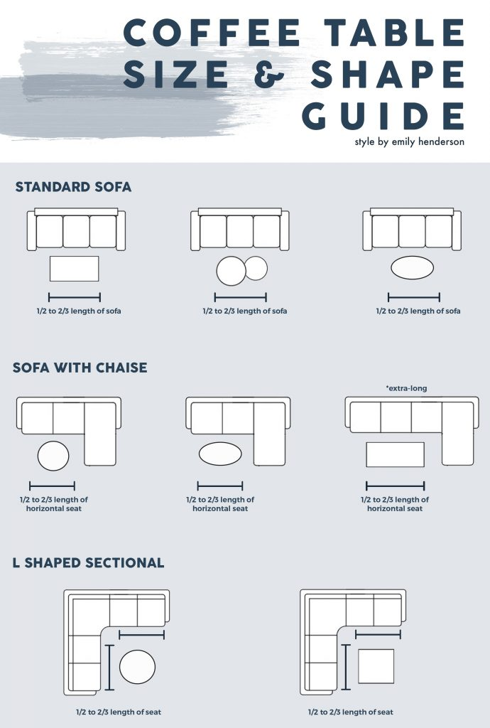 Emily Henderson coffee table guide Atomic Ranch